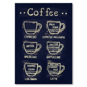 Metal poster coffee instruction gift