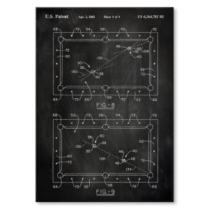 Poster metalowy Billiard table Slate